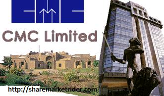 CMC Ltd