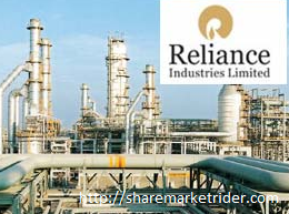 Reliance Industries stock view