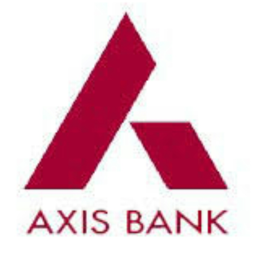 Axis Bank Stock View