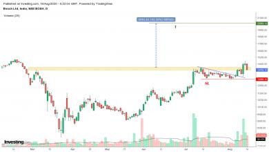 Photo of Bosch – Technical Chart