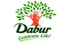 Photo of Short Term Call – DABUR